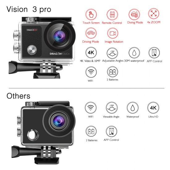Vision 3 Pro Action Camera